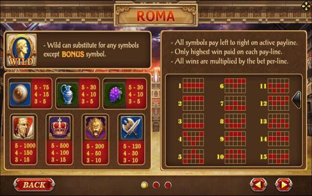 roma-symbol-payline